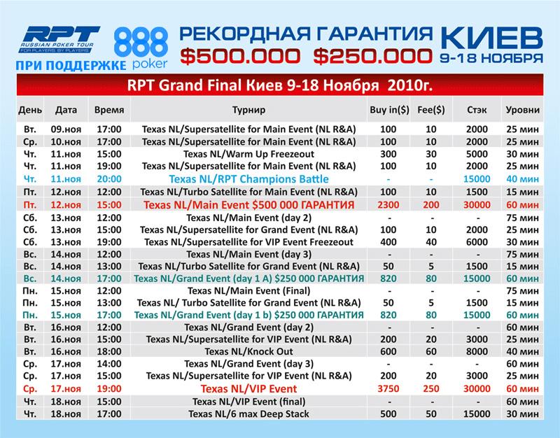 Расписание RPT Grand Final