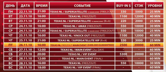 расписание Mediterranean Poker Cup