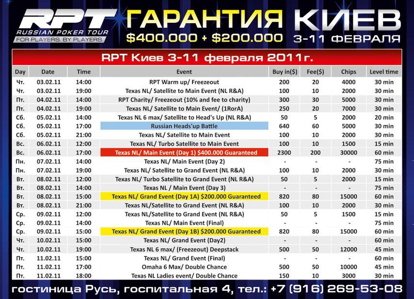 расписание RPT Киев 3-11 февраля